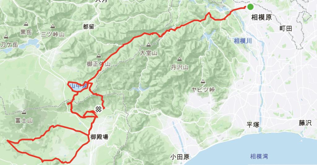 Tokyo Olympics 2020 / 2021 Alternative Route